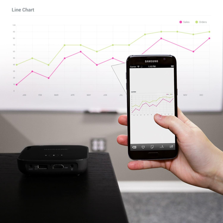 Wi-Fi Mini Video Projector